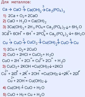 Химия уравнения реакций 8 класс.